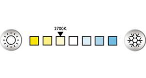 temperatura de culoare - kelvin - lumina calda - lumina rece