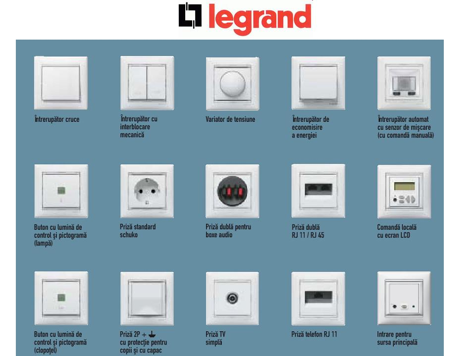 power electric - legrand - prize- variatoare - intrerupatoare